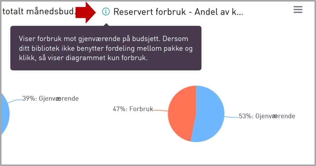 Statistikk_Forbruk_i-ikon.jpg