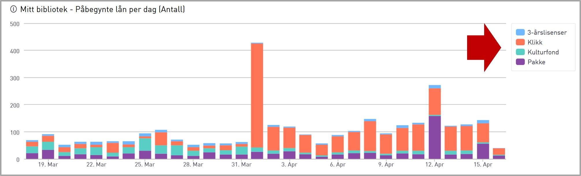 Statistikk_Forbruk_alle_kategorier.jpg