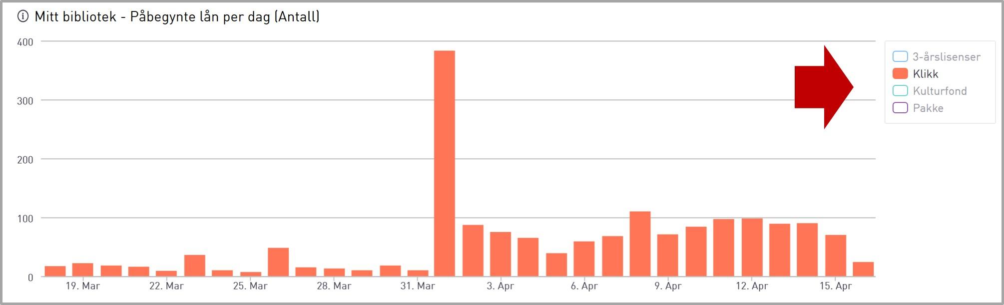 Statistikk_Forbruk_fjerne_kategorier.jpg